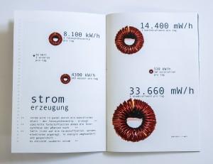 Infografik über Strom