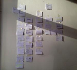 """Die Wand wird zu einer """"Design""""- Collage"""