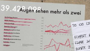 Infografik-Design-Frankfurt-Museen