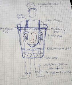 Gestaltungsskizze für die Designstudentin tassilo_faschingskostüm