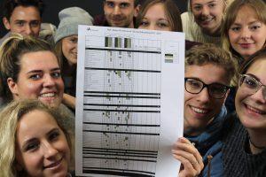 ESOD in Top Ten der Kreativsten im deutschen Hochschulranking