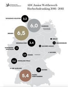 Kreativranking der Designhochschulen : Bundesländer
