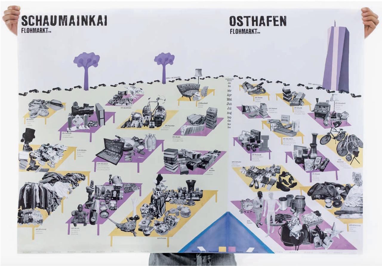 Plakat_Flohmarkt_Designstudentin_Mareen_Bender